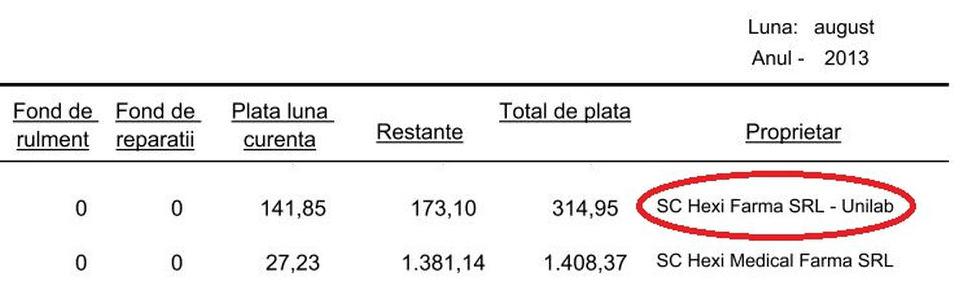 """În tabelul de întreţinere din august 2013, un imobil apare cu asocierea """"SC Hexi Farma SRL - Unilab"""" în dreptul proprietarului"""