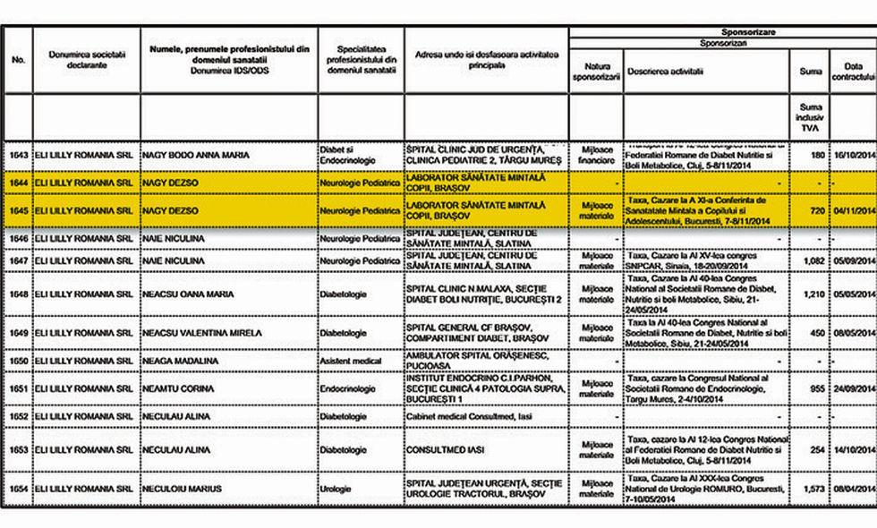 18_Declaratie Sponsori_2014