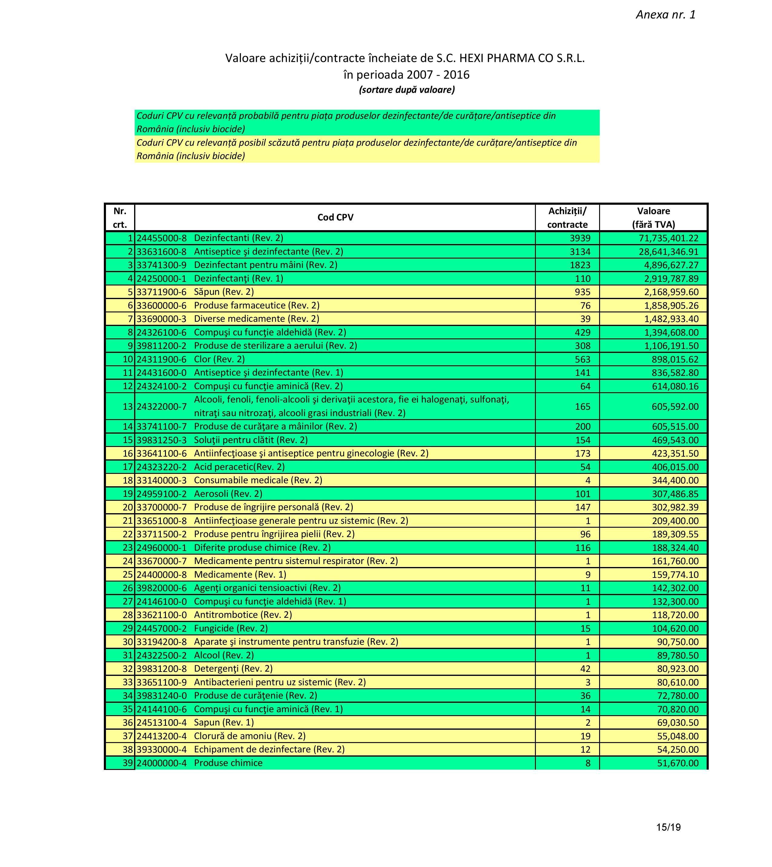 raport15