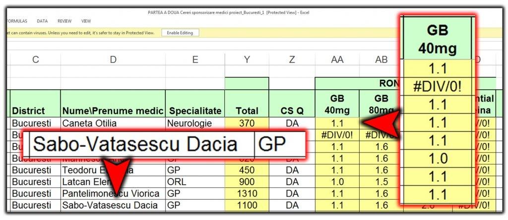 """O altă formă de calcul a """"performanţei"""" medicilor în prescriere. Tabelul arată cum medicii primeau între 1,1 lei şi 2,6 lei pe cutia de Bilobil prescrisă"""