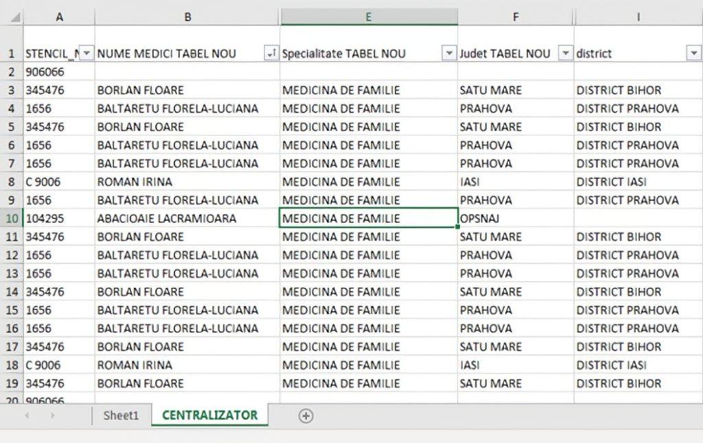 Segment din prima jumătate a centralizatorului prescripţiilor medicilor din România, în primele şase luni din 2010. Baza de date cu toţi medicii şi toate prescripţiile a ajuns la compania KRKA